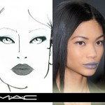 GET THE LOOK | Backstage Beauty with MAC at NY Fashion Week Fall 2009