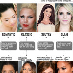 WEDDING   Finding Your Bridal Beauty Style