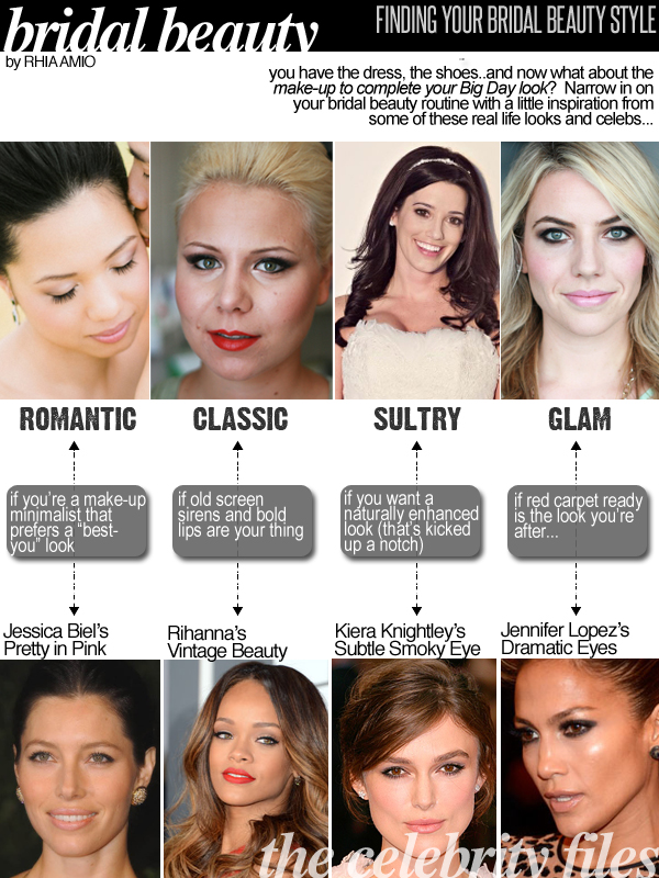 Finding Your Bridal Beauty Look by Rhia Amio Toronto Make-up Artist